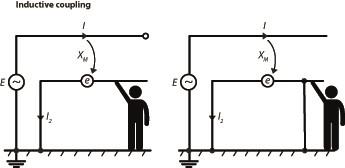 Impressed Voltages - IET Electrical